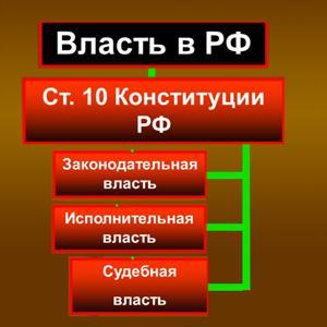 Органы власти Карабаша