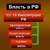 Органы власти в Карабаше